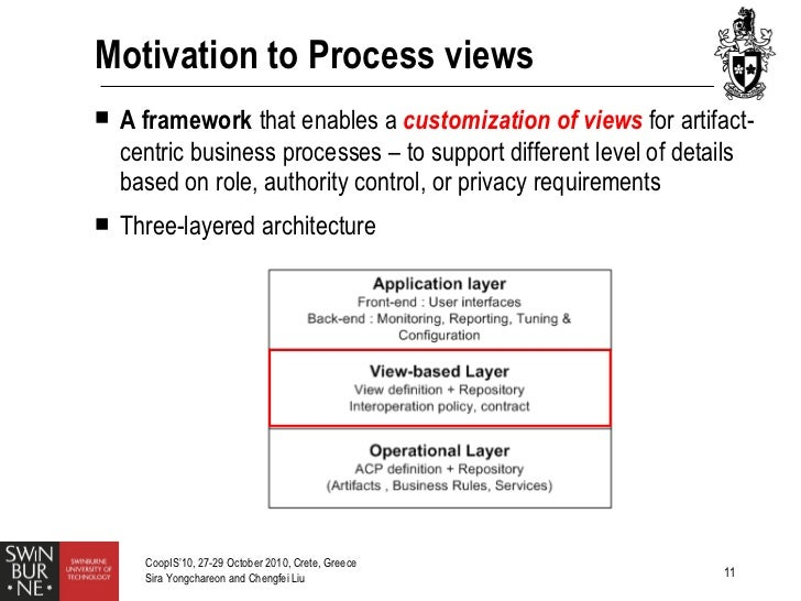 artifact centric business process models The artifact system is a platform for creating artifact-centric business process applications the artifact-centric approach to business process management (bpm) is fundamentally data-centric, and process flexible which complements the conventional process-centric approaches to bpm, as embodied in bpmn and bpel.