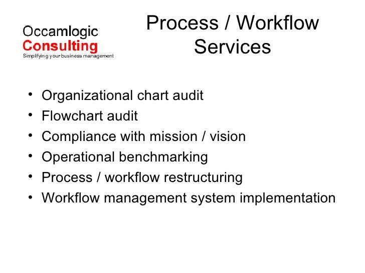 Process / Workflow Services <ul><li>Organizational chart audit </li></ul><ul><li>Flowchart audit </li></ul><ul><li>Complia...