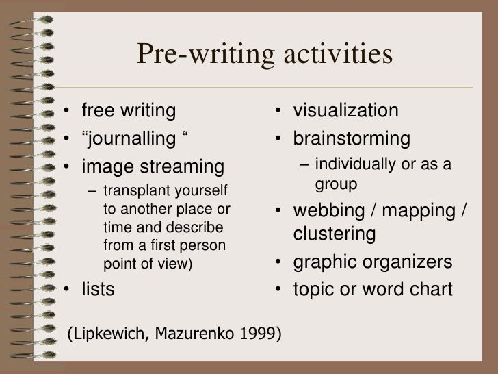 writing process activities This lesson will be used to introduce the writing process students will learn about the first step, brainstorming, through webbing activities.