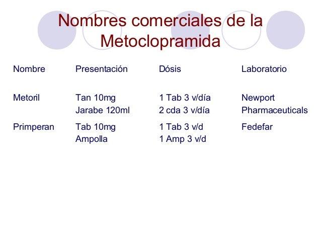 Procineticos y antiulcerosos