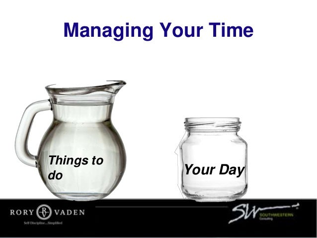 Managing Your Time Things to do Your Day