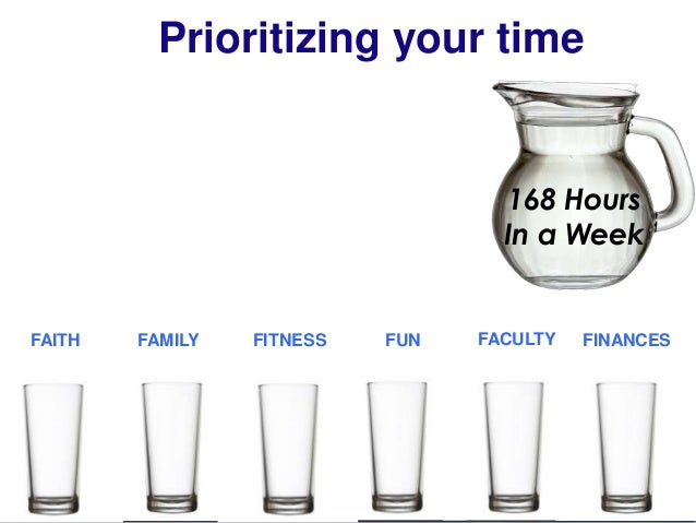 Prioritizing your time 168 Hours In a Week FACULTYFAMILY FUN FINANCESFAITH FITNESS