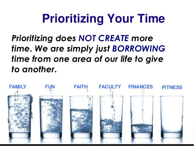 Prioritizing Your Time Prioritizing does NOT CREATE more time. We are simply just BORROWING time from one area of our life...