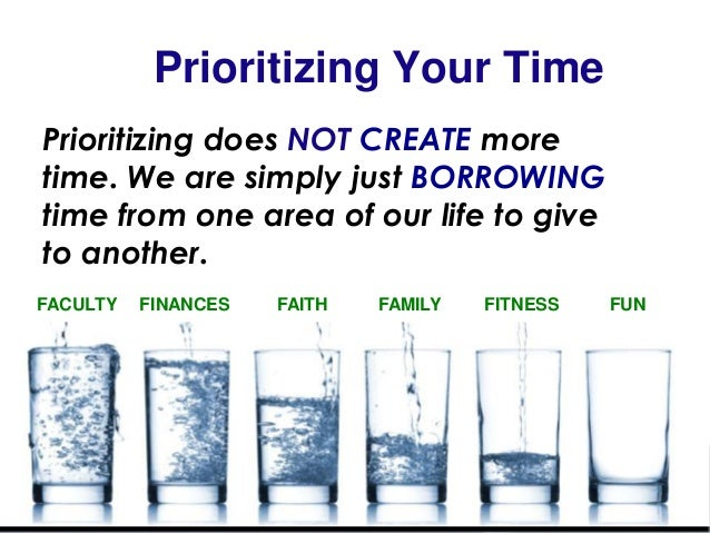 Prioritizing Your Time FACULTY FAMILY FUNFINANCES FAITH FITNESS Prioritizing does NOT CREATE more time. We are simply just...