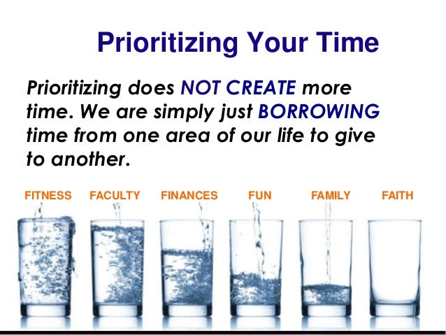 Prioritizing Your Time FACULTY FAMILYFUNFINANCES FAITHFITNESS Prioritizing does NOT CREATE more time. We are simply just B...