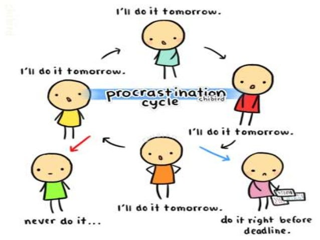 the issue of procrastination in students Good day sir, i am a student of psychology in mexico, in my country the issue of procrastination is just beginning to take relevance, but there are not many sources.