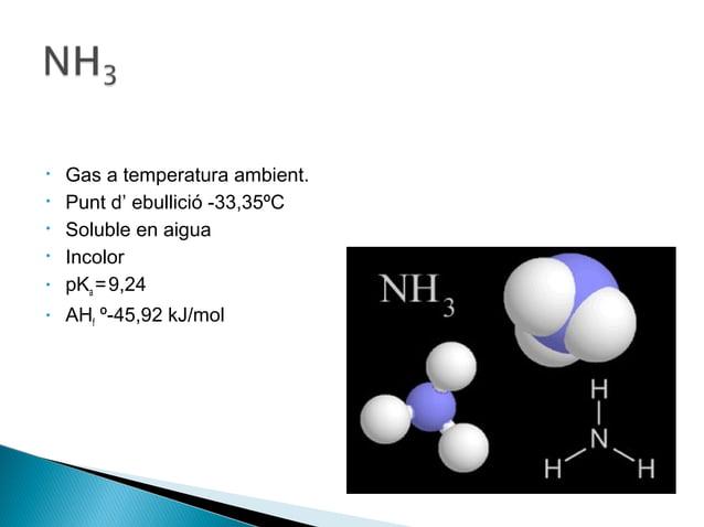 • Gas a temperatura ambient.• Punt d' ebullició -33,35ºC• Soluble en aigua• Incolor• pKa =9,24• AHf º-45,92 kJ/mol
