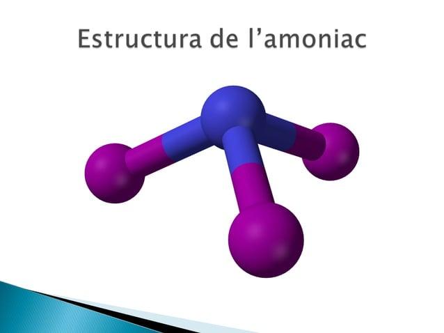  Mètode al laboratori:• NH4++ OH-NH3 + H2O Amoníac com subproducte:se obté amoníac y sulfat amòniccom subproductes en l...