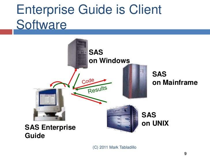 configuring sas enterprise guide 4 3 Configuring the locale for multi  4 sas enterprise guide            3  deployment of sas enterprise miner 3.