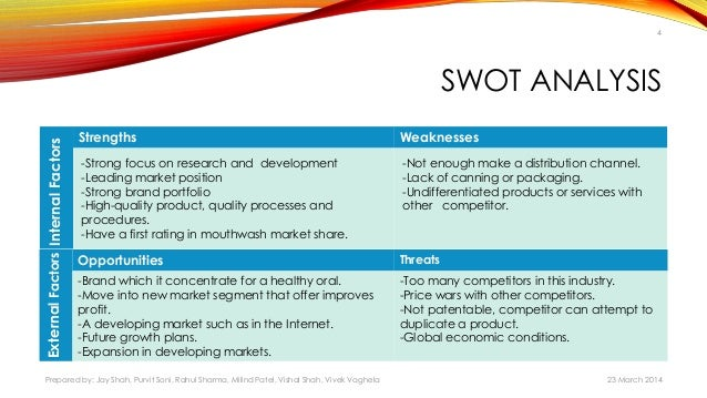 Swot analysis sara lee