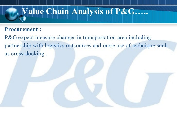 procter and gamble s business strategies Procter and gamble csr strategy research paper ¶ future of procter and gamble's corporate social responsibility procter and gamble csr strategy.