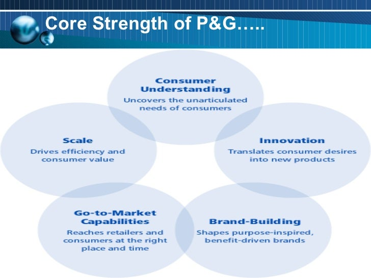 procter and gamble advertising strategy and marketing goals P&g our values and policies1 introduction 2  procter & gamble's reputation is earned by our conduct:  standards and challenging goals.
