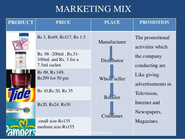 Procter and gamble marketing objectives template mirage resort and casino