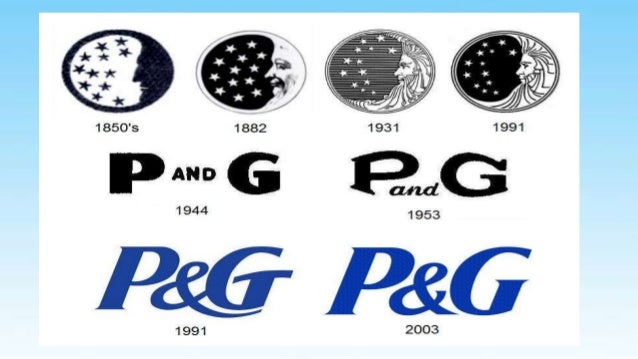 the evolution of strategy at procter and gamble essay Procter and gamble (p&g) strategic plan p&g vision, mission, objectives, strategies, and measures p&g is a multinational publicly traded corporation whose shares are traded in various demutualized stock exchanges across the world.