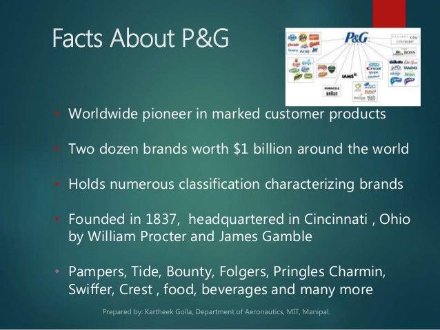 Interesting facts about proctor and gamble loki casino промо код на
