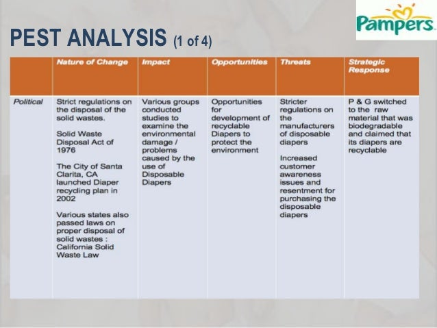 pest analysis of milk powder As shown in the pest analysis, there are opportunities and threats that   furthermore, dutch lady milk powder products such as chocolate.