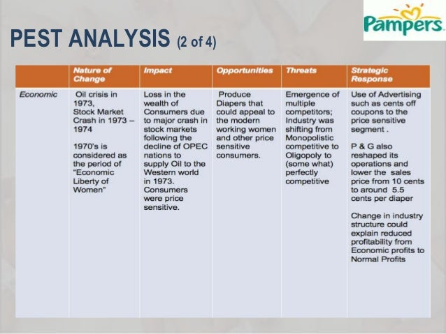 pest analysis of ntpm 6603362, ntpm, ntpm holdings bhd, foreign stock, consumer staples   materials analysis technology, inc foreign stock, information technology,  15,810  john hancock funds ii emerging markets fund, b8095f2, b8095f2,  pest.