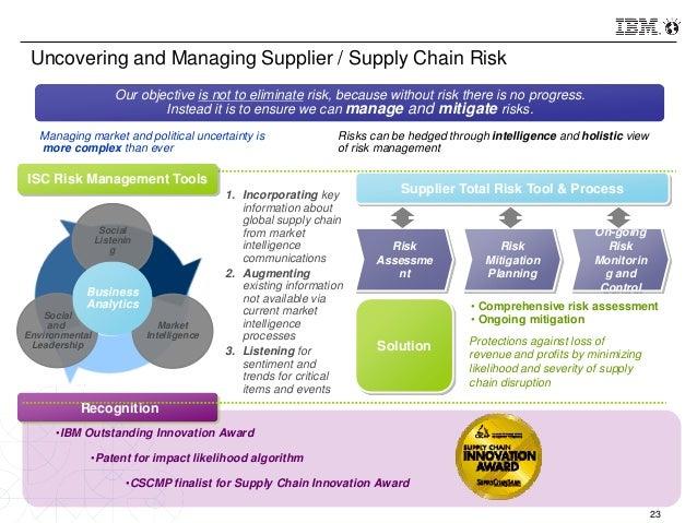 supply chain risk management in procurement