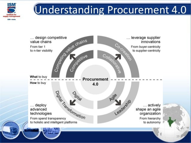 ethical issues procurement management Project procurement management is about  ethical issues in  this entry was posted in week 8: project procurement management and tagged.