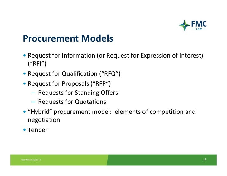 Breakfast For The Mind Issues With Procurement Tendering