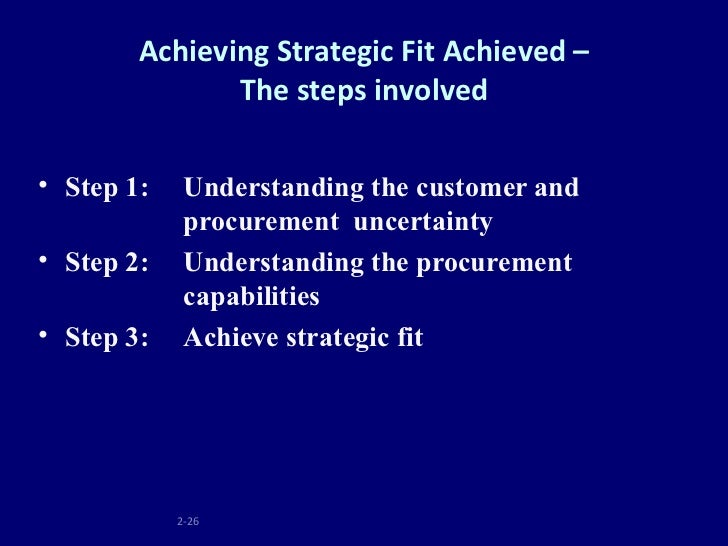 The 6 Core Purchasing Strategies