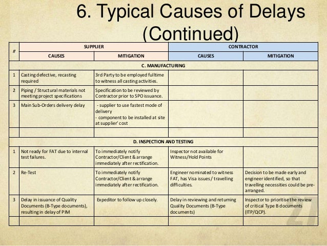 What are the causes of delay in projects?