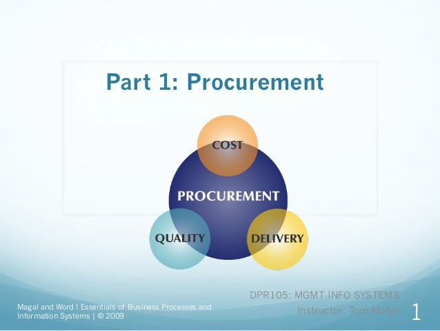 Part 1: Procurement DPR105: MGMT INFO SYSTEMS Instructor: Tom MatysMagal and Word ! Essentials of Business Processes and I...