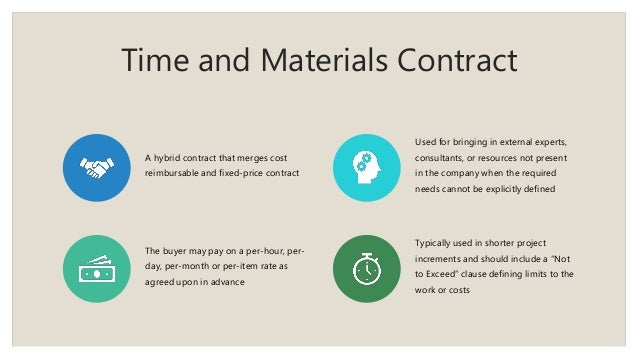 Time and Materials Contract A hybrid contract that merges cost reimbursable and fixed-price contract Used for bringing in ...