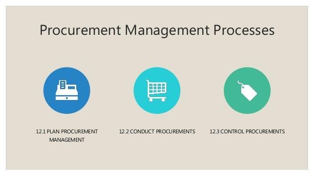 Procurement Management Processes 12.1 PLAN PROCUREMENT MANAGEMENT 12.2 CONDUCT PROCUREMENTS 12.3 CONTROL PROCUREMENTS