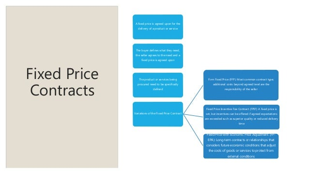 Fixed Price Contracts A fixed price is agreed upon for the delivery of a product or service The buyer defines what they ne...