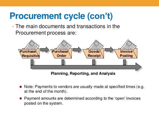 Procurement Of Enterprise Resource Planning Systems V6 Final