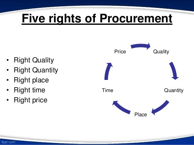 6 rights of purchasing Objectives of the purchasing function 1 to conduct business in such an open manner that potential vendors will be impressed  6 to establish and build good .