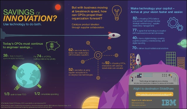 Signal us in cyberspace @ibmcommerce @ibmprocurement Alight to destination SlideShare Technology reimagines your universe,...