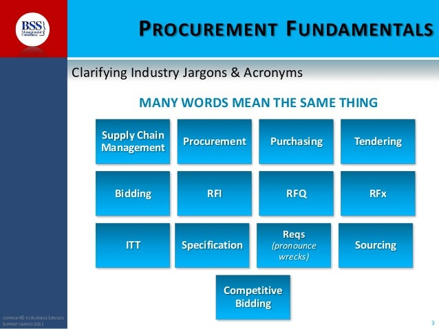 intro to procurement Chapter 2 will approach public procurement by intro- ducing different actor  perspectives and exploring their motivation for taking part in a procurement  process.