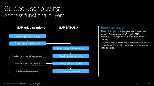 Procurement Transformation with S/4 HANA Sourcing and ...