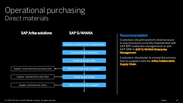 Procurement Transformation with S/4 HANA Sourcing and Procurement