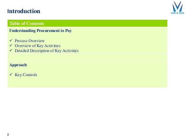 Project Procurement Management Quiz