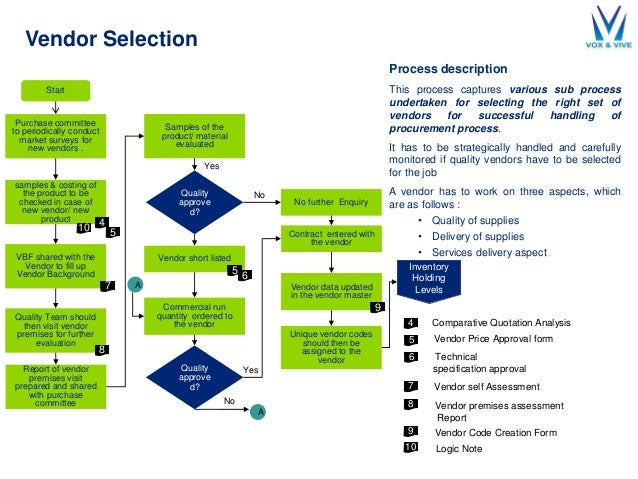 an evaluation of the vendor and software selection process used by the jcss and an analysis of jcss