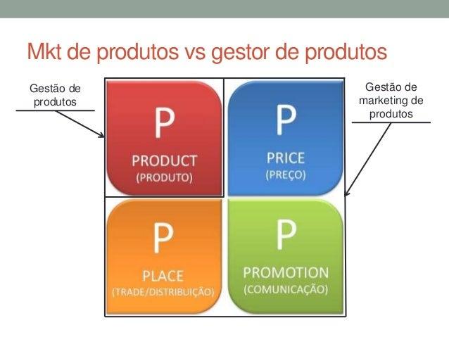 Mkt de produtos vs gestor de produtos  Gestão de  produtos  Gestão de  marketing de  produtos