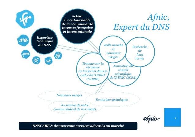 Afnic, Expert du DNS 2 Acteur incontournable de la communauté internet française et internationale ** Travaux sur la résil...