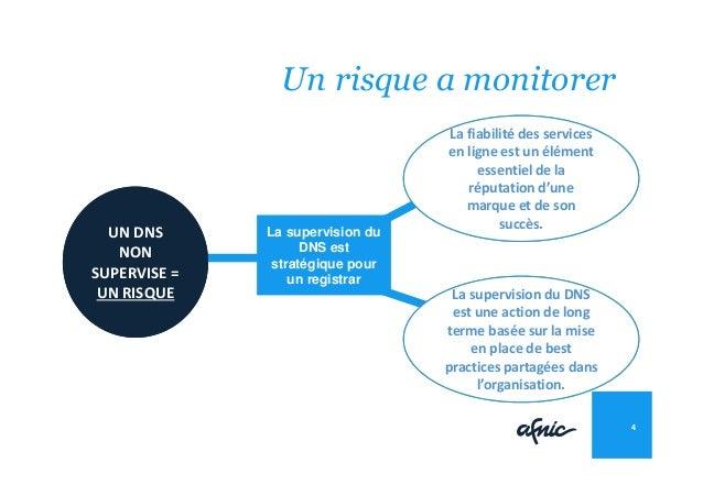 Un risque a monitorer 4 La supervision du DNSLa supervision du DNS est une action de long terme basée sur la mise en place...