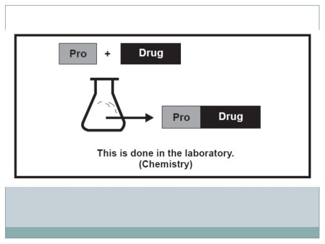 Applications Of Prodrug  Prodrugs are converted into the active drug within the body through enzymatic or non-enzymatic r...