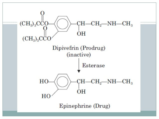 Classification of Prodrugs  1. Carboxylic acids and alcohols.  Prodrugs of carboxylic acid and alcohol functionalities ca...
