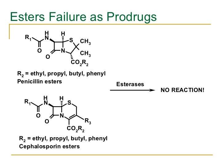 Esters Failure as Prodrugs