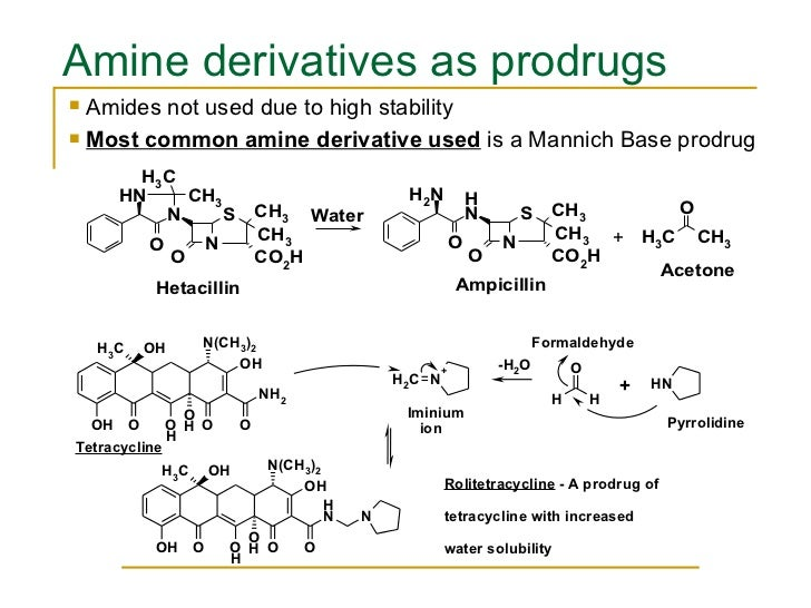 Amine derivatives as prodrugs <ul><li>Amides not used due to high stability  </li></ul><ul><li>Most common amine derivativ...