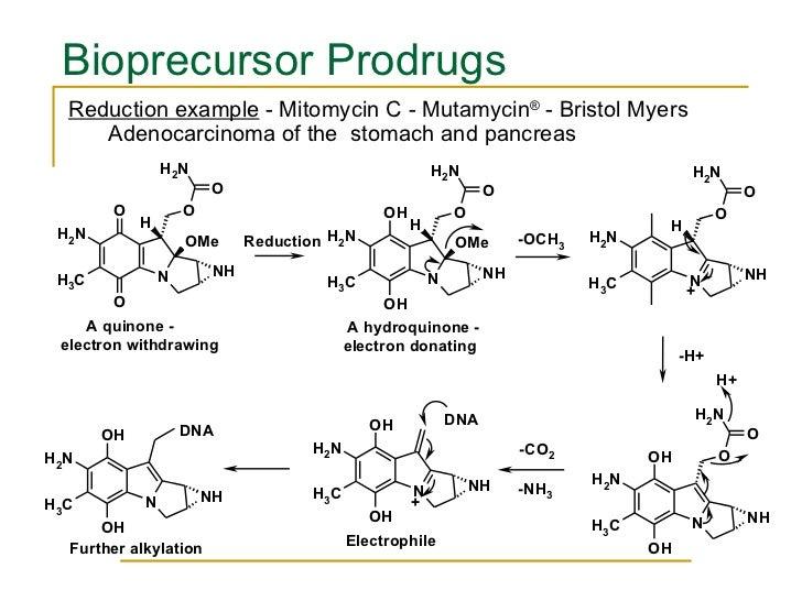 <ul><ul><li>Reduction example  - Mitomycin C - Mutamycin ®  - Bristol Myers  Adenocarcinoma of the  stomach and pancreas <...