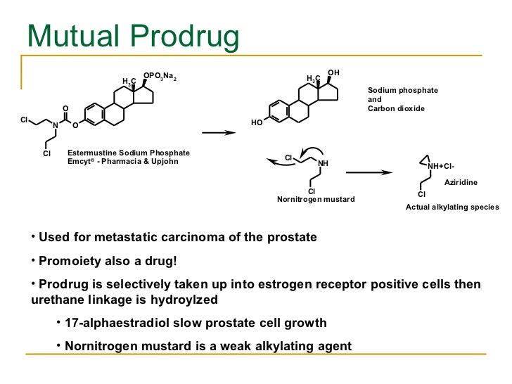 Mutual Prodrug <ul><li>Used for metastatic carcinoma of the prostate </li></ul><ul><li>Promoiety also a drug!  </li></ul><...