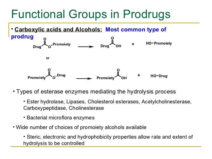 Functional Groups in Prodrugs <ul><li>Carboxylic acids and Alcohols:   Most common type of prodrug </li></ul><ul><li>Types...