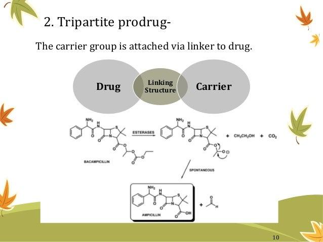 2. Tripartite prodrug- Drug Linking Structure Carrier The carrier group is attached via linker to drug. 10