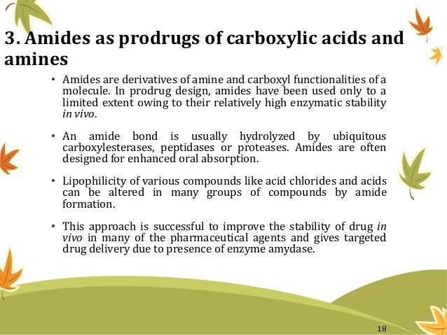 3. Amides as prodrugs of carboxylic acids and amines • Amides are derivatives of amine and carboxyl functionalities of a m...
